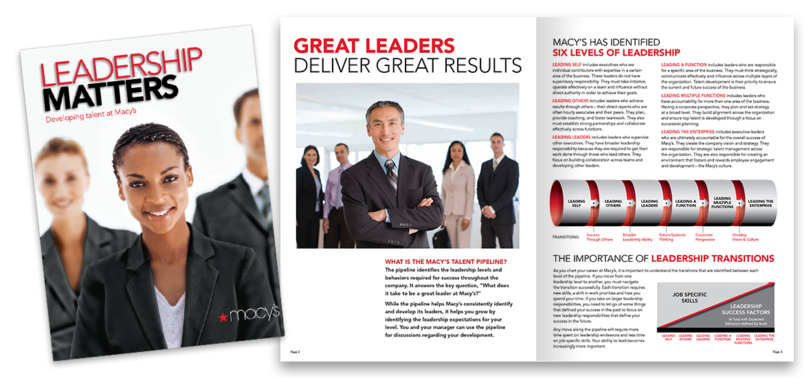 "Cover and spread from the Leadership Matters program brochure. The cover image features a confident black woman staring directly into the camera with a bold, red and black, all-caps headline that reads Leadership Matters. The spread has a bold, red and black, all-caps headline that reads ""Great leaders deliver great results"" and illustrates the leadership pipeline at Macy's."