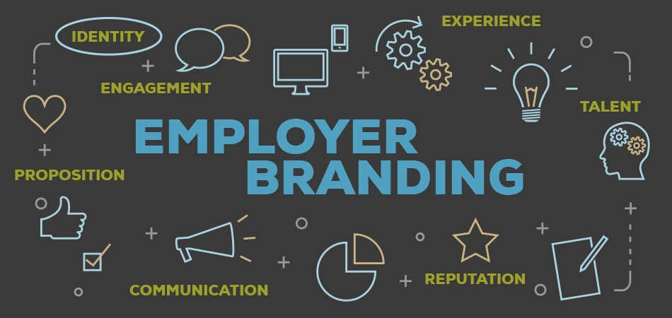 Illustration of Employer Branding Components